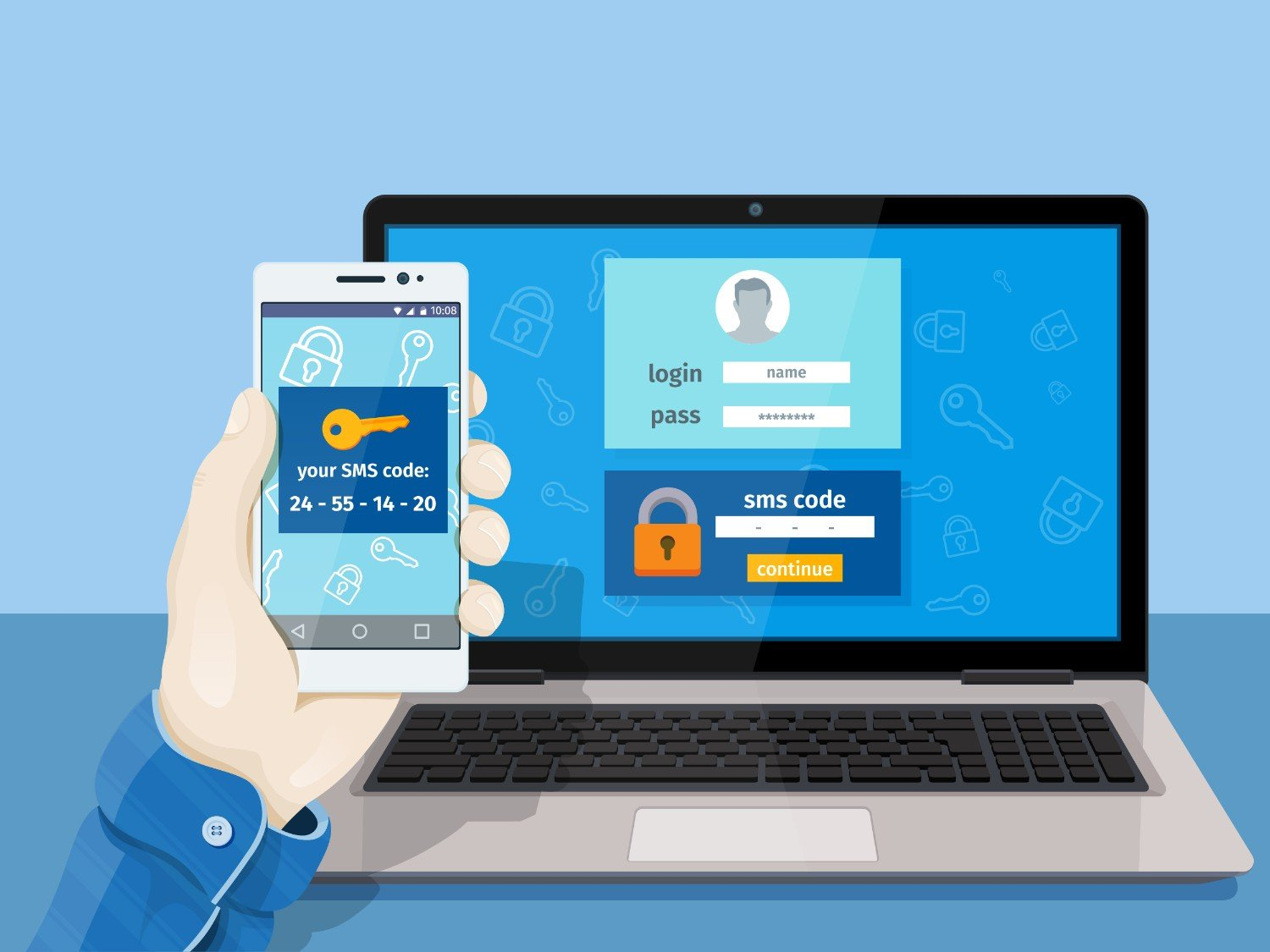 What Is Multi-Factor Authentication?